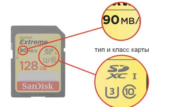 Выбираем карту памяти: тип